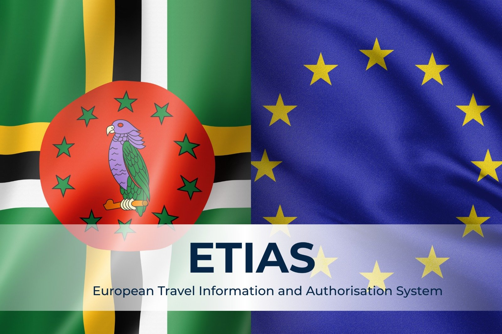 ETIAS and its Impact on Dominica Citizenship