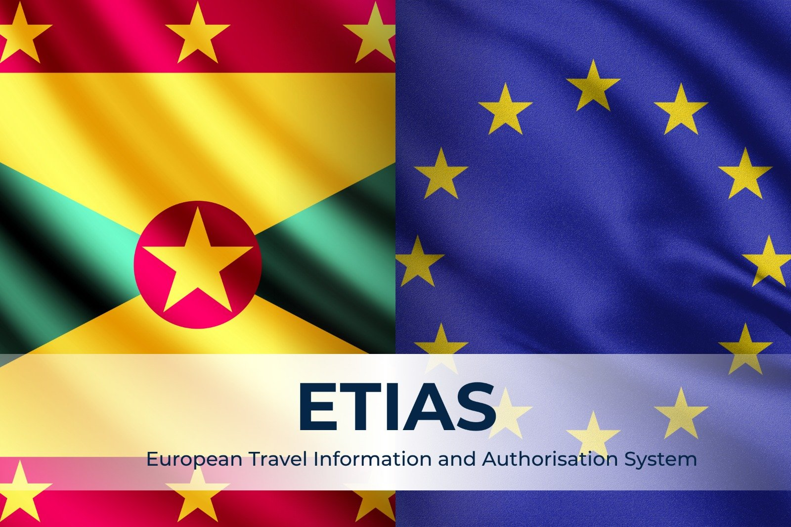 ETIAS and its Impact on Grenada Citizenship